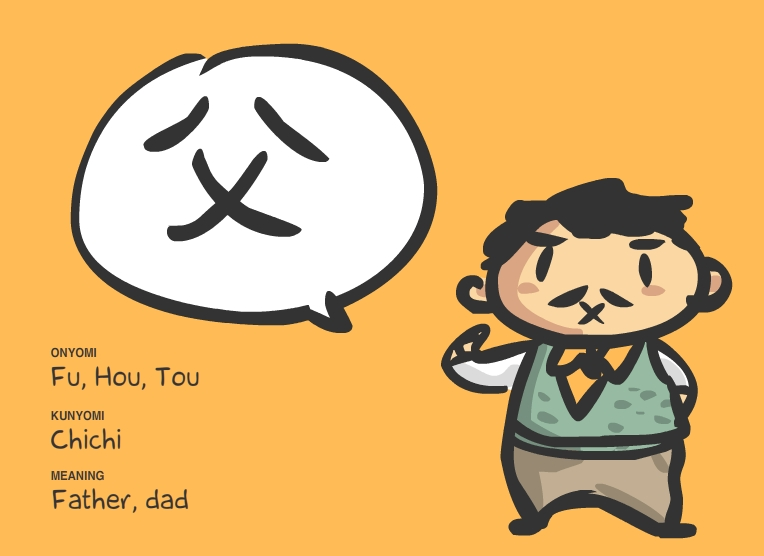 Kanji learning picture