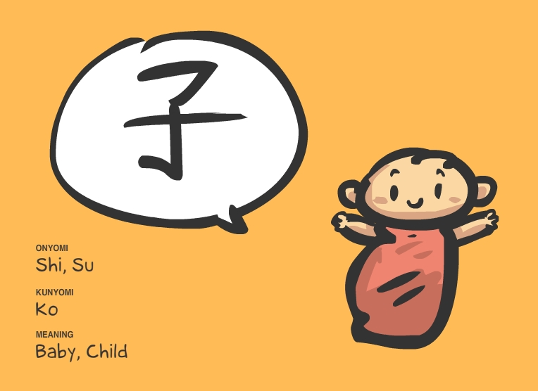 Learning Kanji With Pictures -