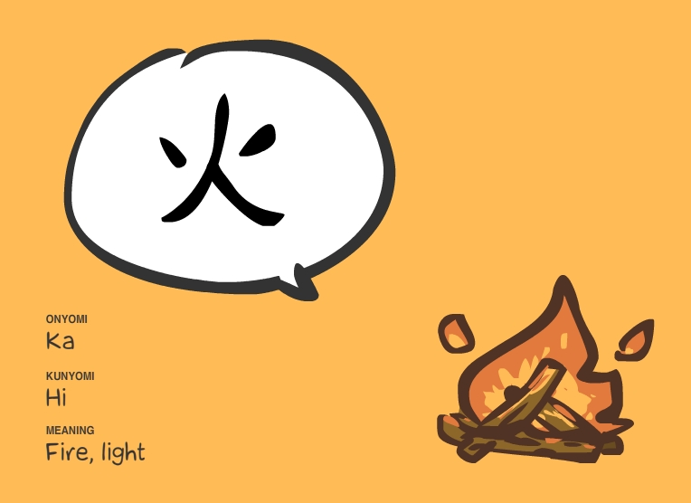 Learning Kanji with pictures Fires