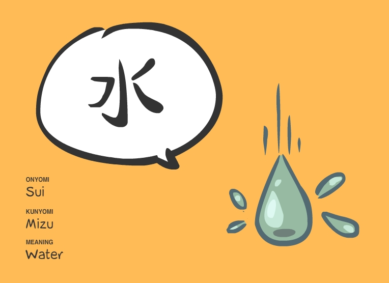 Learning Kanji with pictures Water