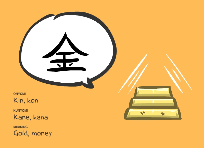 Learning Kanji with pictures Gold
